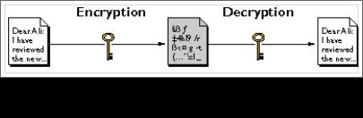 cripto-simetrica